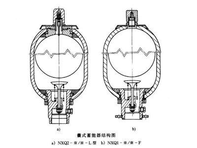 蓄能器应当获得的运用主要表现